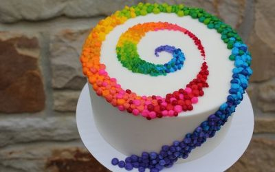 Vons Birthday Cakes | The 5 Coolest BDay Cake Designs